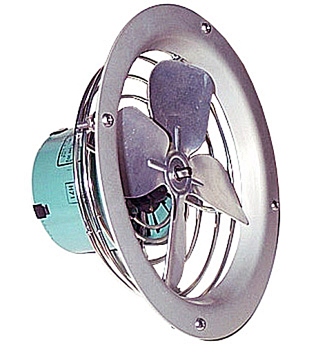 Types Of Fans And Blowers : Fans blowers round types