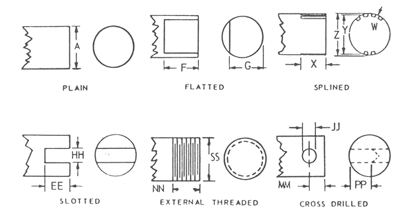 motor shaft types